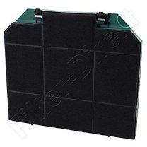 A Filtronix aktív szénszűrő alternatívája Franke 1120016756/1120174992-nek